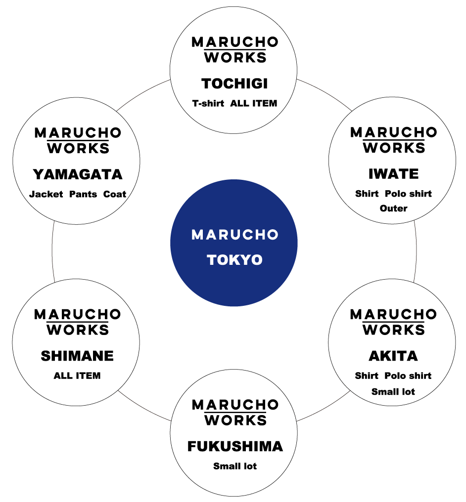 marucho-works6